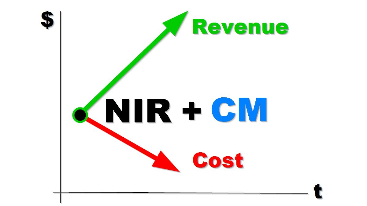 NIR-Spectroscopy (NIRS) - Reduce cost, Increase revenue